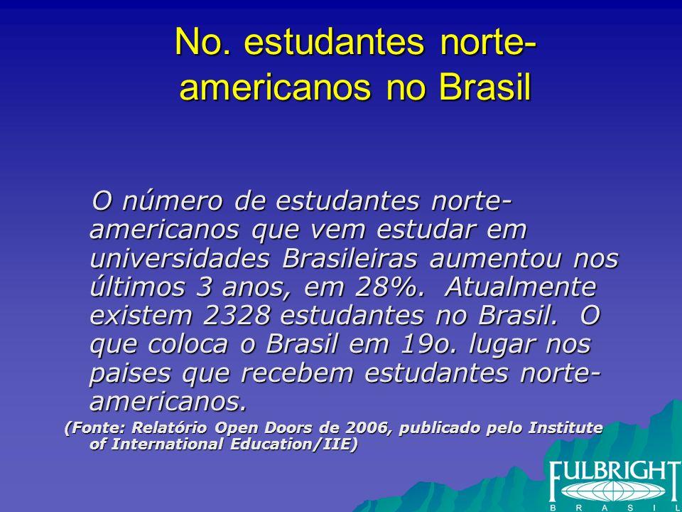 No. estudantes norte- americanos no Brasil O número de estudantes norte- americanos que vem estudar em universidades Brasileiras aumentou nos últimos