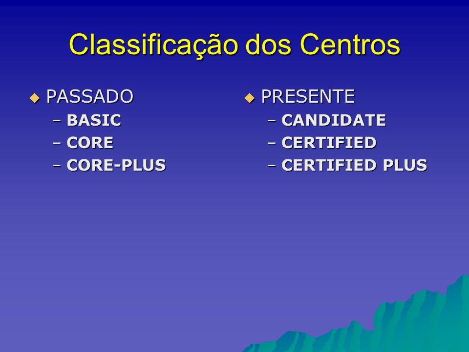 Classificação dos Centros PASSADO PASSADO –BASIC –CORE –CORE-PLUS PRESENTE PRESENTE –CANDIDATE –CERTIFIED –CERTIFIED PLUS