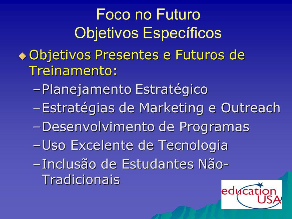 Foco no Futuro Objetivos Específicos Objetivos Presentes e Futuros de Treinamento: Objetivos Presentes e Futuros de Treinamento: –Planejamento Estratégico –Estratégias de Marketing e Outreach –Desenvolvimento de Programas –Uso Excelente de Tecnologia –Inclusão de Estudantes Não- Tradicionais
