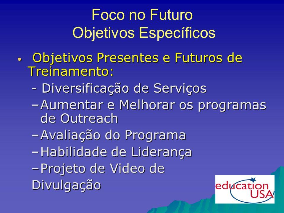 Foco no Futuro Objetivos Específicos Objetivos Presentes e Futuros de Treinamento: Objetivos Presentes e Futuros de Treinamento: - Diversificação de Serviços –Aumentar e Melhorar os programas de Outreach –Avaliação do Programa –Habilidade de Liderança –Projeto de Video de Divulgação