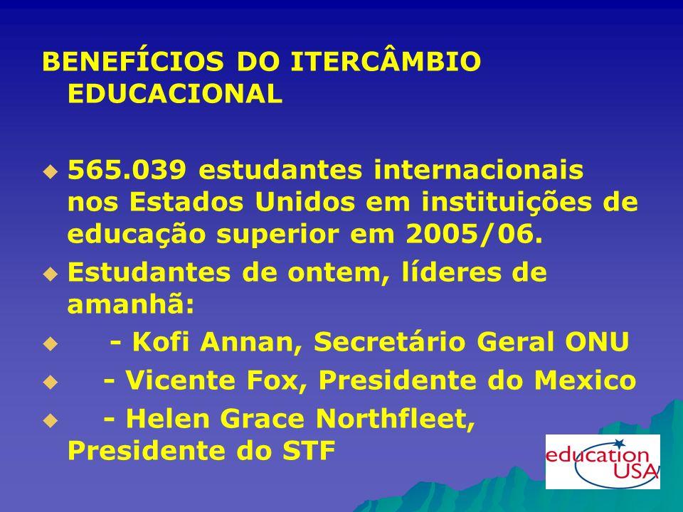 BENEFÍCIOS DO ITERCÂMBIO EDUCACIONAL 565.039 estudantes internacionais nos Estados Unidos em instituições de educação superior em 2005/06.