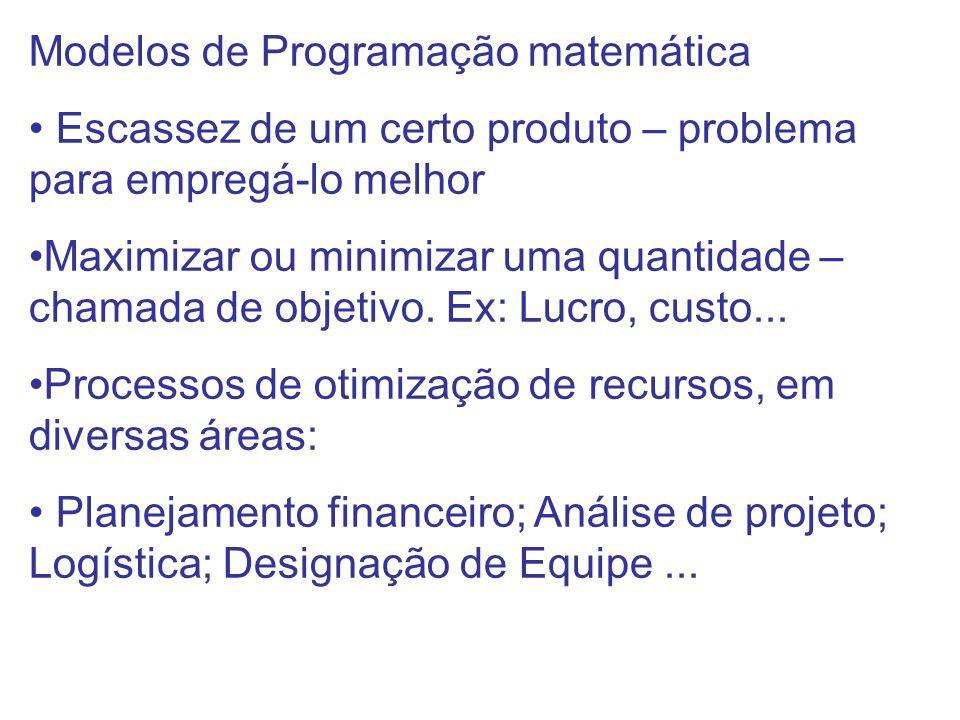 Programação Matemática – Estuda a otimização de recursos Geralmente: Otimizar: Z= f ( x1,x2,...,xn) Sujeito a : g1 (x1, x2,..., xn) g2 (x1, x2,..., xn) gm (x1, x2,..., xn) = b1 b2 b3 Restrições Quantidade disponível de um determinado produto Recursos escassos, variáveis de decisão