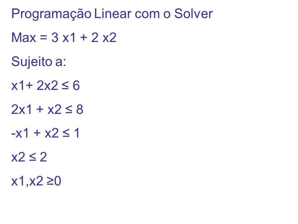 Programação Linear com o Solver Max = 3 x1 + 2 x2 Sujeito a: x1+ 2x2 6 2x1 + x2 8 -x1 + x2 1 x2 2 x1,x2 0