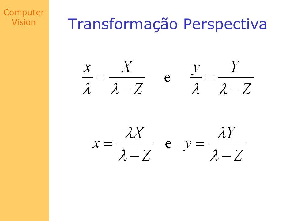 Computer Vision Transformação Perspectiva
