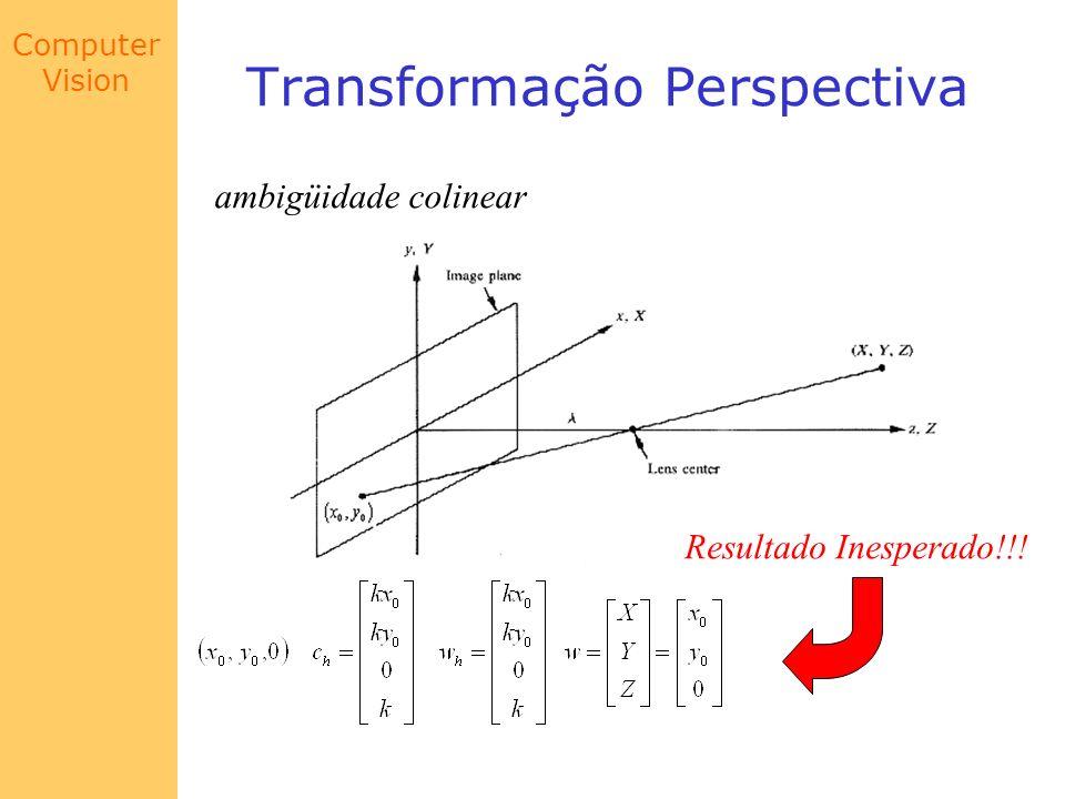 Computer Vision Transformação Perspectiva ambigüidade colinear Resultado Inesperado!!!