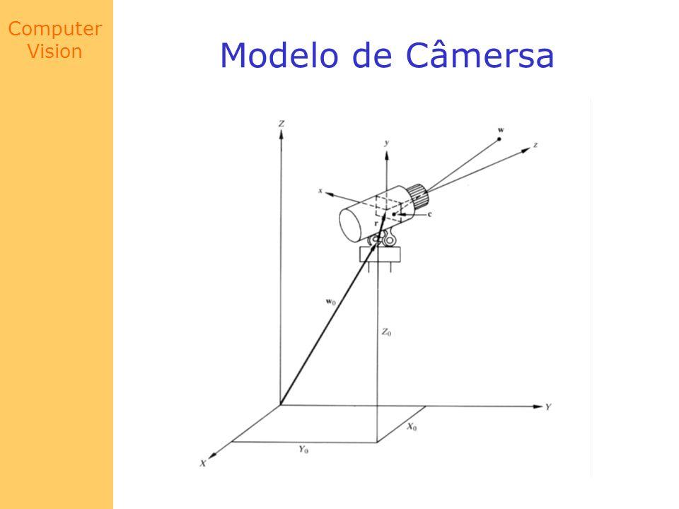 Computer Vision Modelo de Câmersa