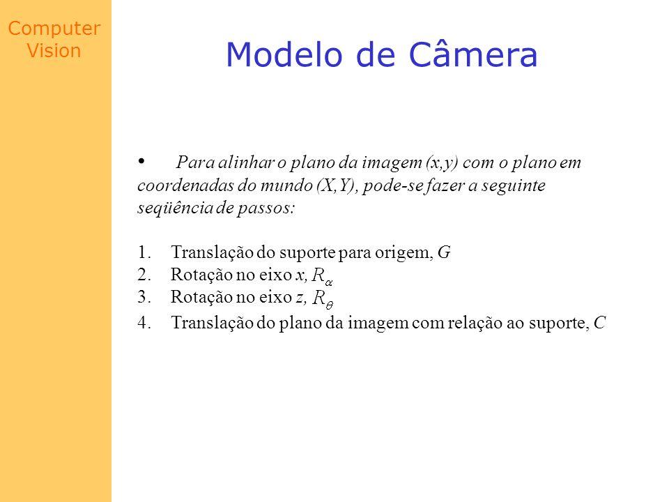 Computer Vision Modelo de Câmera Para alinhar o plano da imagem (x,y) com o plano em coordenadas do mundo (X,Y), pode-se fazer a seguinte seqüência de