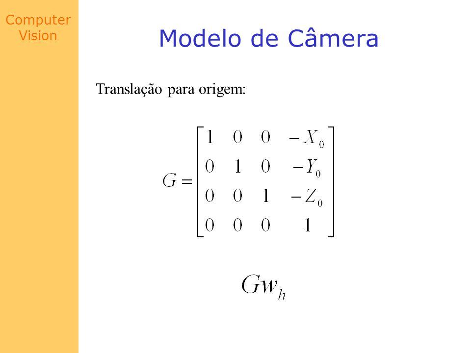 Computer Vision Modelo de Câmera Translação para origem: