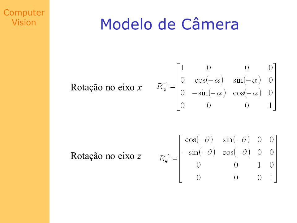 Computer Vision Modelo de Câmera Rotação no eixo x Rotação no eixo z