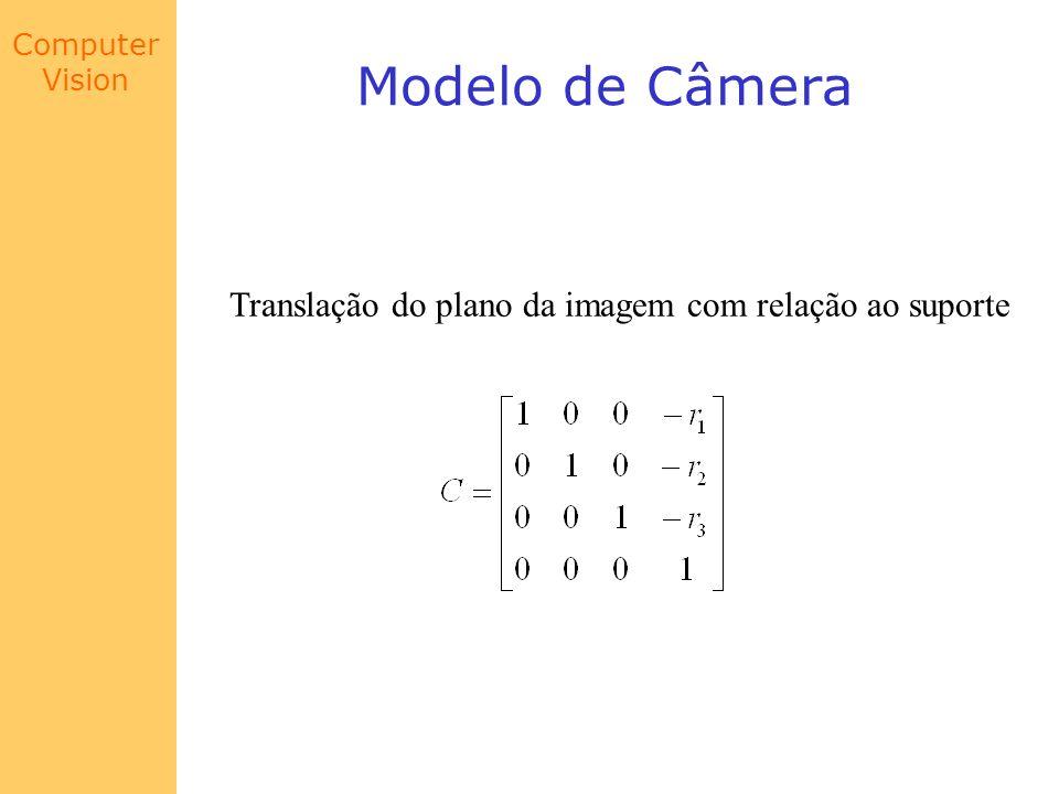 Computer Vision Modelo de Câmera Translação do plano da imagem com relação ao suporte