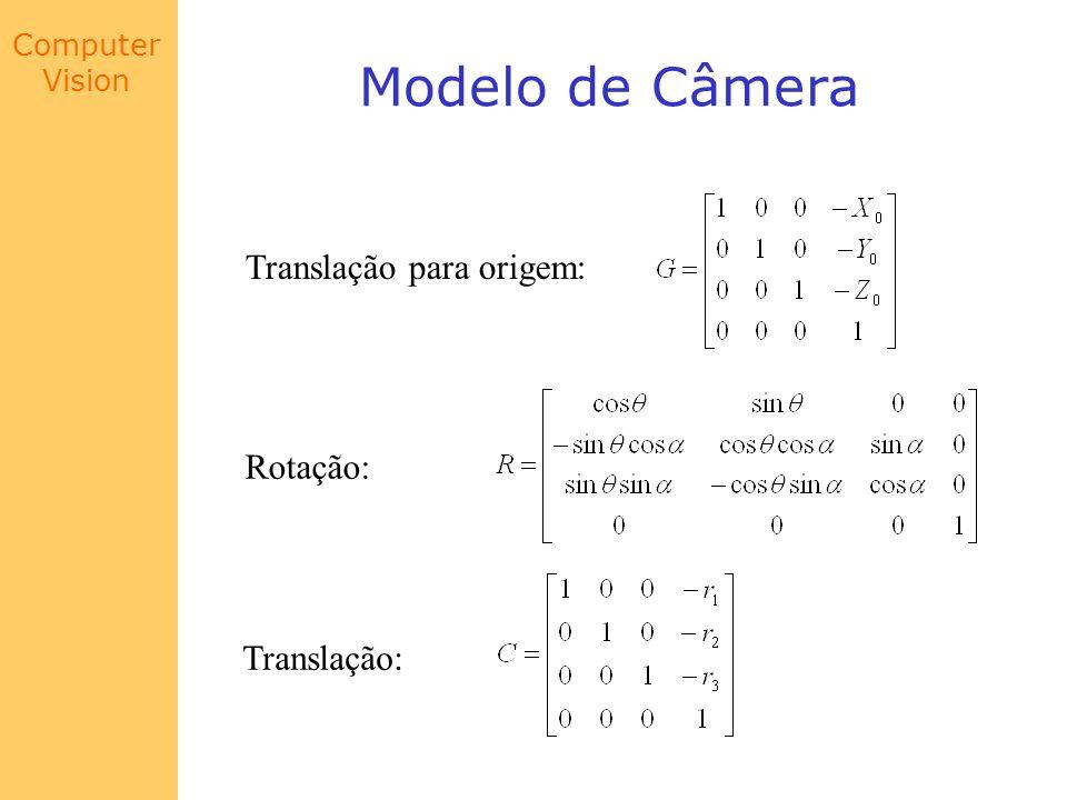 Computer Vision Modelo de Câmera Translação para origem: Rotação: Translação: