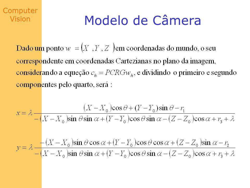 Computer Vision Modelo de Câmera