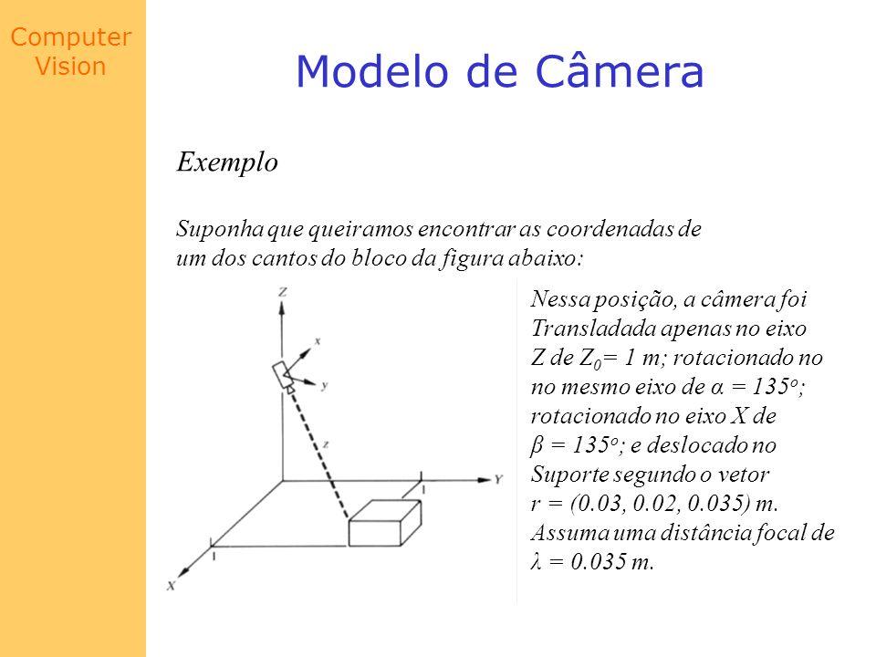 Computer Vision Modelo de Câmera Exemplo Suponha que queiramos encontrar as coordenadas de um dos cantos do bloco da figura abaixo: Nessa posição, a c