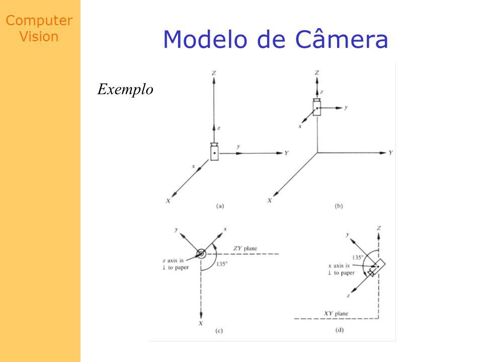 Computer Vision Modelo de Câmera Exemplo