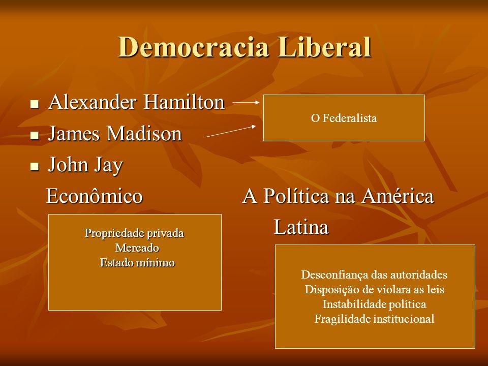 Democracia Liberal Alexander Hamilton Alexander Hamilton James Madison James Madison John Jay John Jay Econômico A Política na América Econômico A Pol