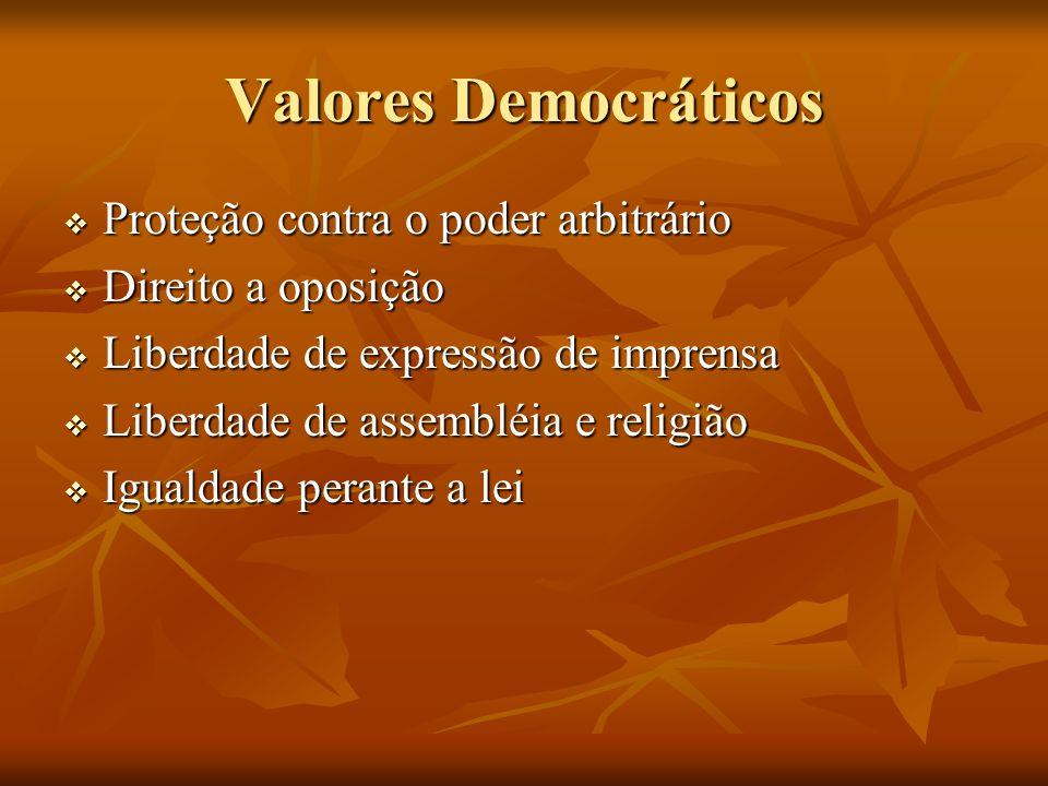 Valores Democráticos Proteção contra o poder arbitrário Proteção contra o poder arbitrário Direito a oposição Direito a oposição Liberdade de expressã