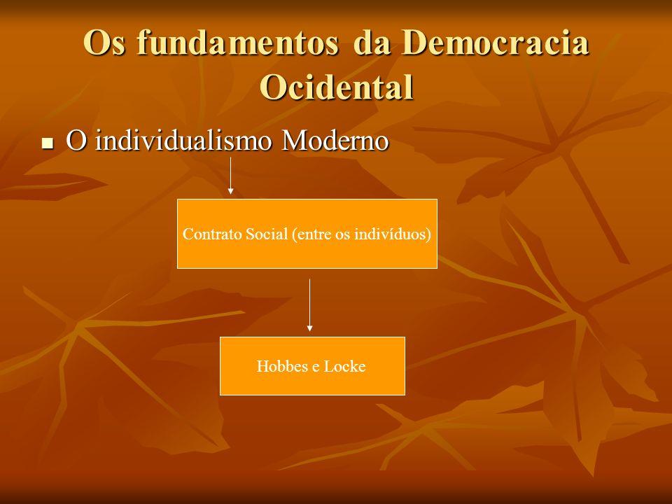 Os fundamentos da Democracia Ocidental O individualismo Moderno O individualismo Moderno Contrato Social (entre os indivíduos) Hobbes e Locke