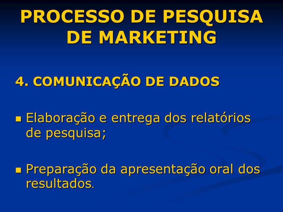 PROCESSO DE PESQUISA DE MARKETING 4. COMUNICAÇÃO DE DADOS Elaboração e entrega dos relatórios de pesquisa; Elaboração e entrega dos relatórios de pesq