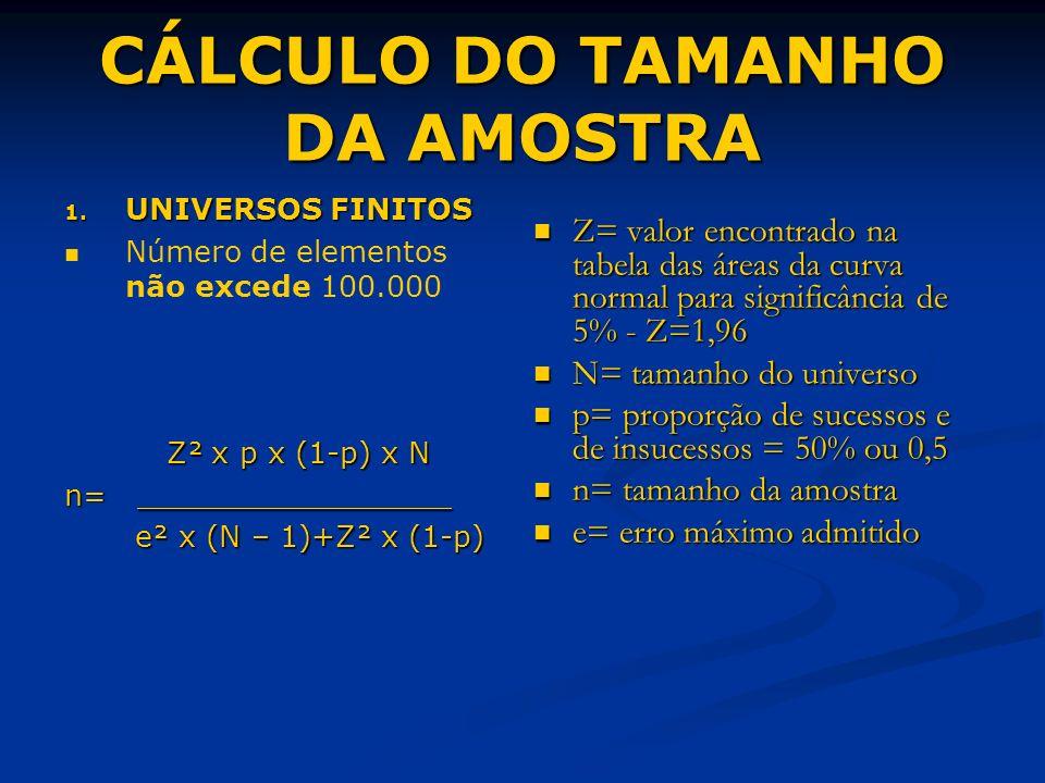 CÁLCULO DO TAMANHO DA AMOSTRA 1. UNIVERSOS FINITOS Número de elementos não excede 100.000 Z² x p x (1-p) x N Z² x p x (1-p) x N n= _________________ e