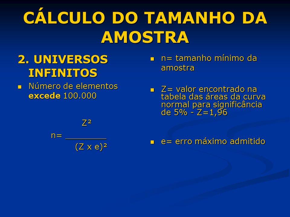 CÁLCULO DO TAMANHO DA AMOSTRA 2. UNIVERSOS INFINITOS Número de elementos excede 100.000 Número de elementos excede 100.000 Z² Z² n= ________ (Z x e)²