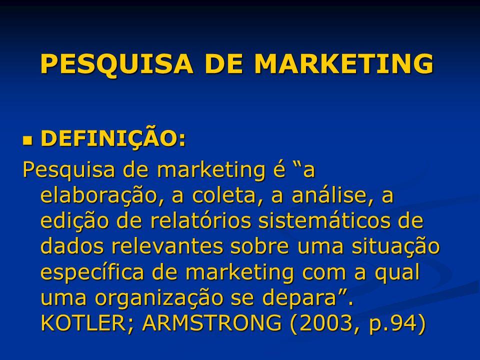 PESQUISA DE MARKETING DEFINIÇÃO: DEFINIÇÃO: Pesquisa de marketing é a elaboração, a coleta, a análise, a edição de relatórios sistemáticos de dados re