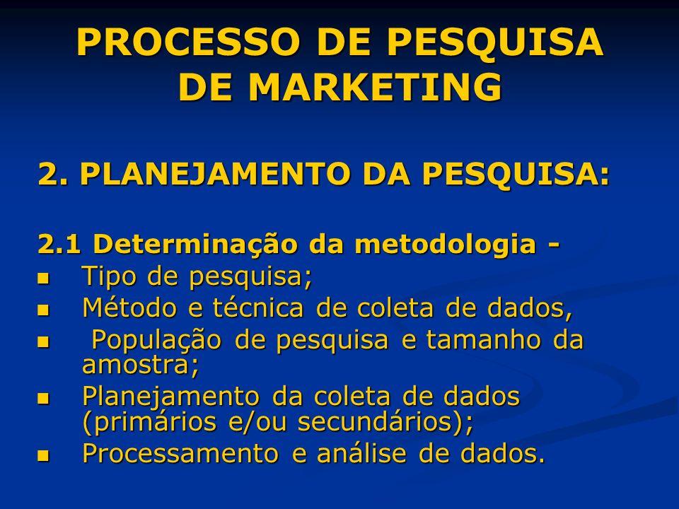 PROCESSO DE PESQUISA DE MARKETING 2. PLANEJAMENTO DA PESQUISA: 2.1 Determinação da metodologia - Tipo de pesquisa; Tipo de pesquisa; Método e técnica