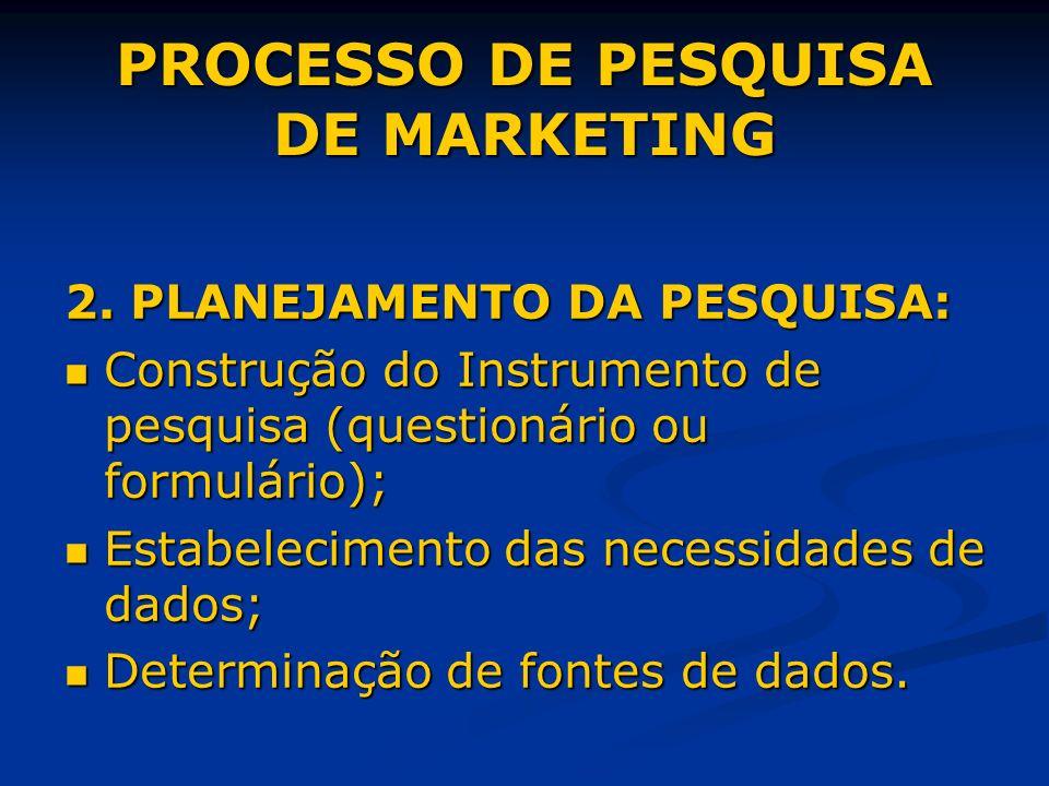 PROCESSO DE PESQUISA DE MARKETING 2. PLANEJAMENTO DA PESQUISA: Construção do Instrumento de pesquisa (questionário ou formulário); Construção do Instr