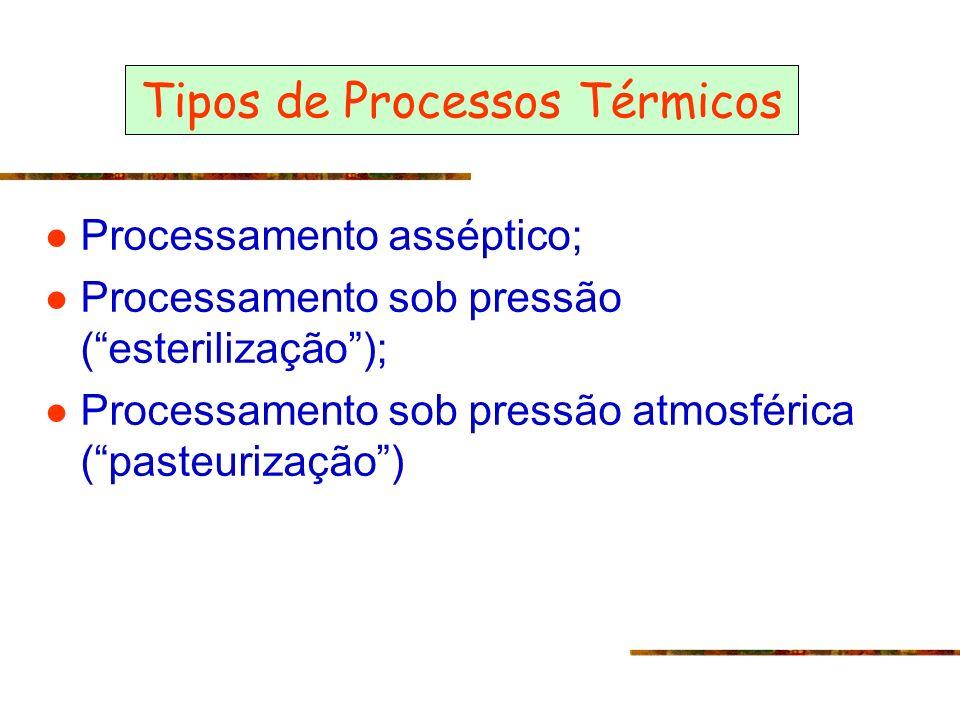 Tipos de Processos Térmicos Processamento asséptico; Processamento sob pressão (esterilização); Processamento sob pressão atmosférica (pasteurização)