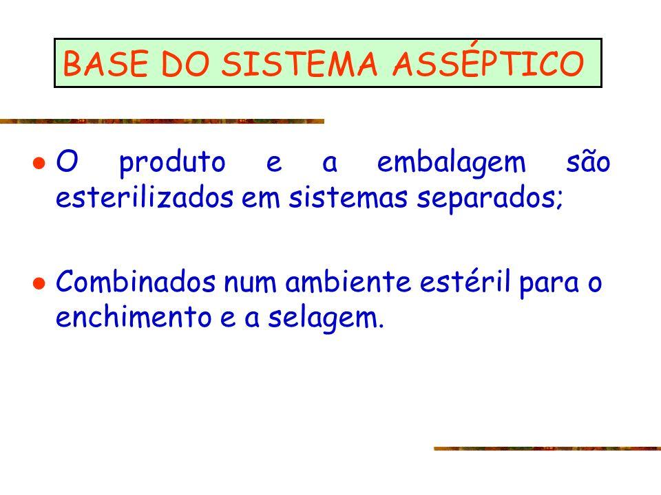 BASE DO SISTEMA ASSÉPTICO O produto e a embalagem são esterilizados em sistemas separados; Combinados num ambiente estéril para o enchimento e a selag
