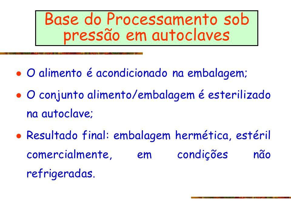 Base do Processamento sob pressão em autoclaves O alimento é acondicionado na embalagem; O conjunto alimento/embalagem é esterilizado na autoclave; Re