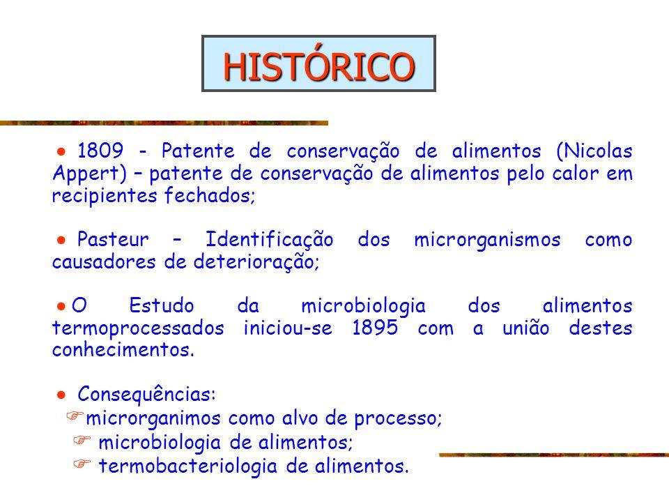 HISTÓRICO 1809 - Patente de conservação de alimentos (Nicolas Appert) – patente de conservação de alimentos pelo calor em recipientes fechados; Pasteu