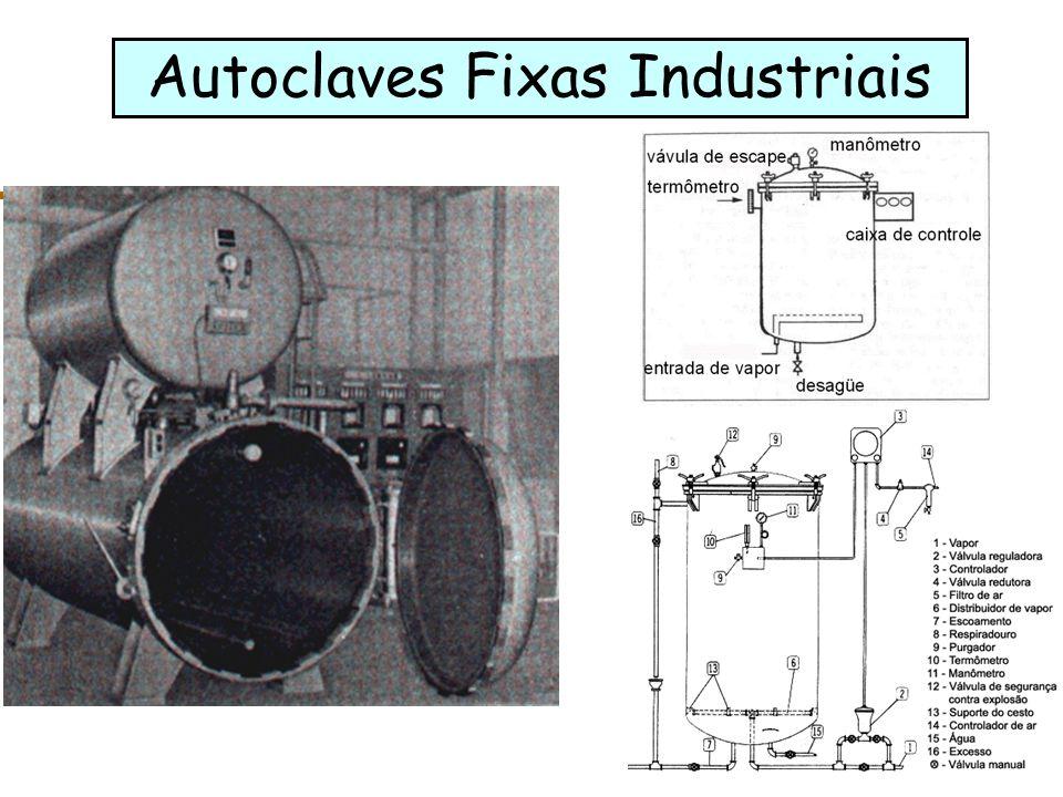 Autoclaves Fixas Industriais