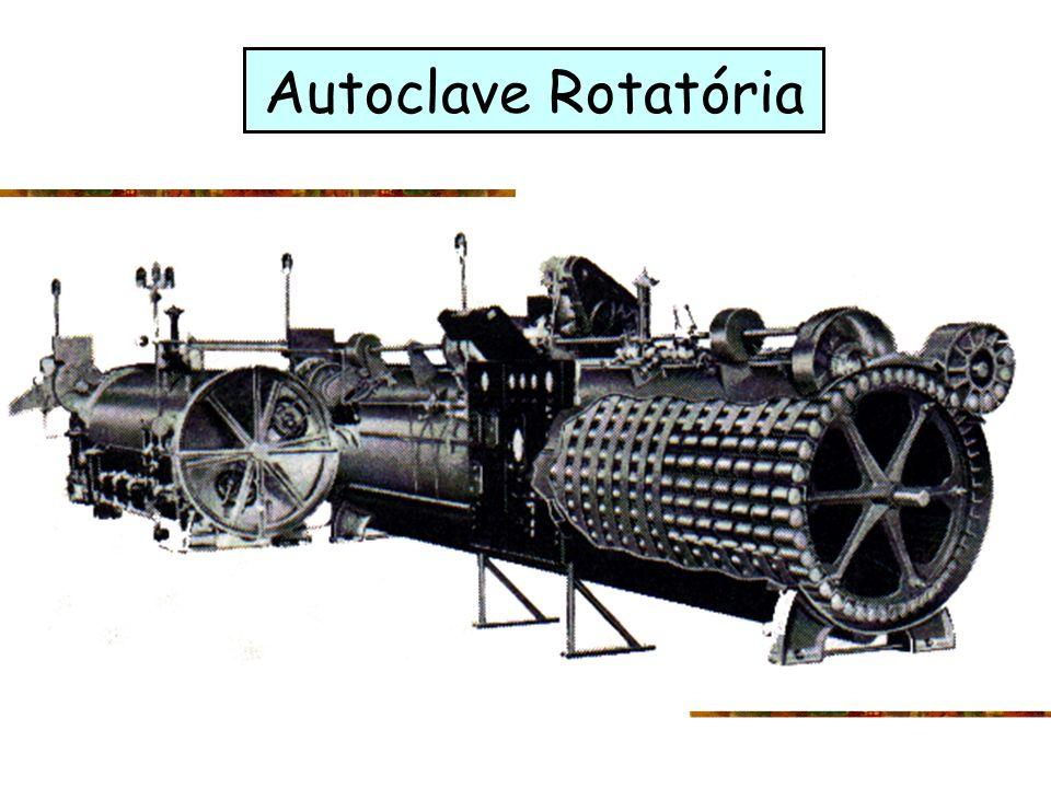 Autoclave Rotatória