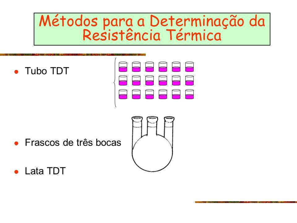 Tubo TDT Frascos de três bocas Lata TDT Métodos para a Determinação da Resistência Térmica