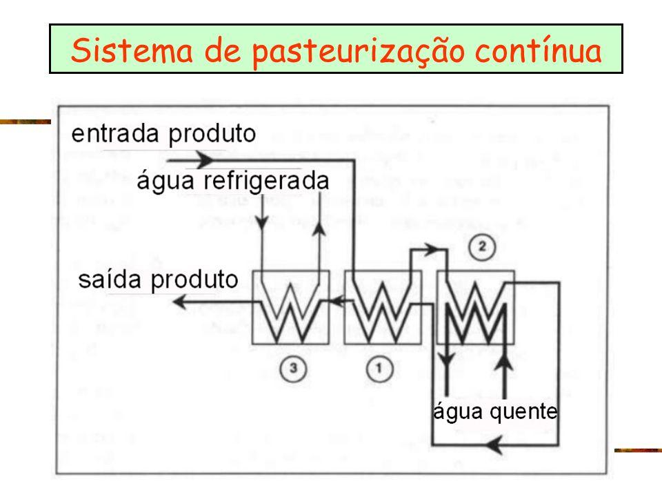 Sistema de pasteurização contínua
