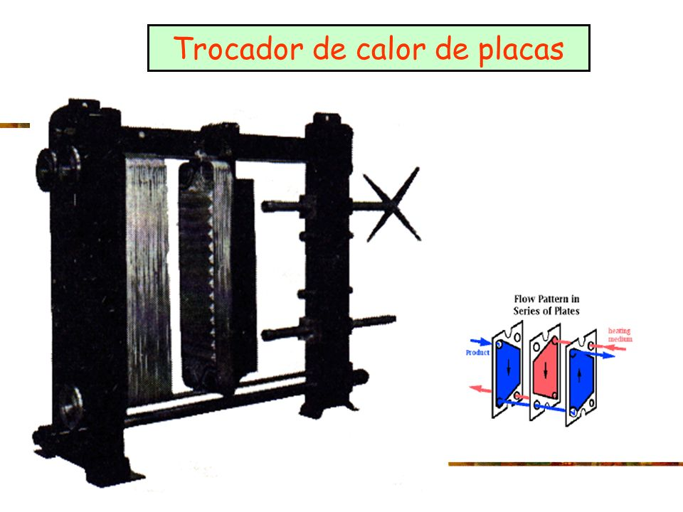 Trocador de calor de placas