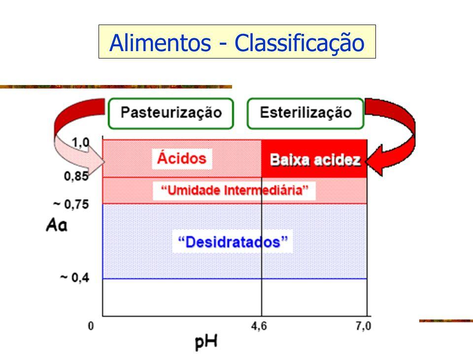 Alimentos - Classificação