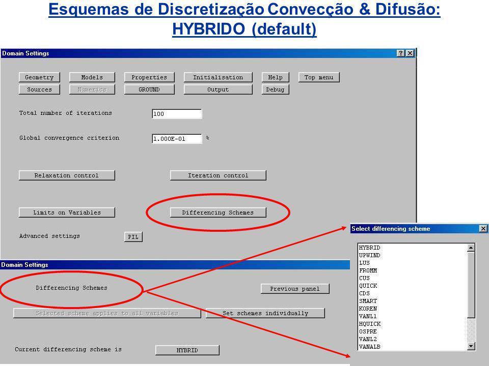 Esquemas de Discretização Convecção & Difusão: HYBRIDO (default)