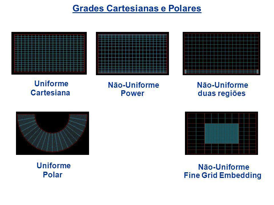 Grades Cartesianas e Polares Uniforme Cartesiana Não-Uniforme Power Não-Uniforme duas regiões Uniforme Polar Não-Uniforme Fine Grid Embedding