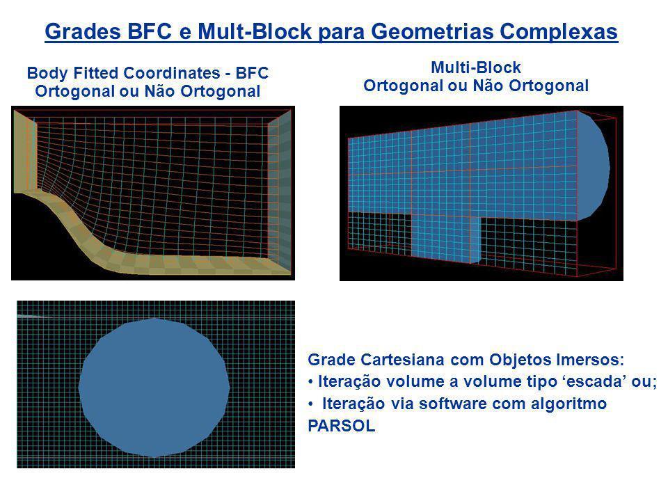 Grades BFC e Mult-Block para Geometrias Complexas Body Fitted Coordinates - BFC Ortogonal ou Não Ortogonal Multi-Block Ortogonal ou Não Ortogonal Grad