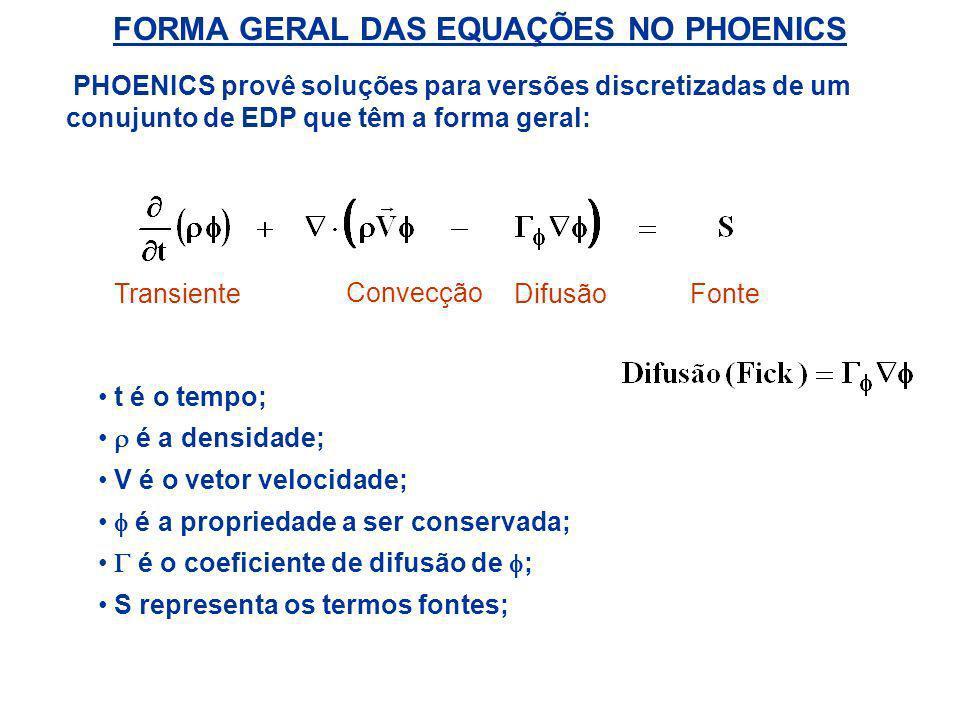 Condições Iniciais e de Contorno - EDP - PARABÓLICAS Parabólicas: as linhas características se degeneram para uma única curva real.