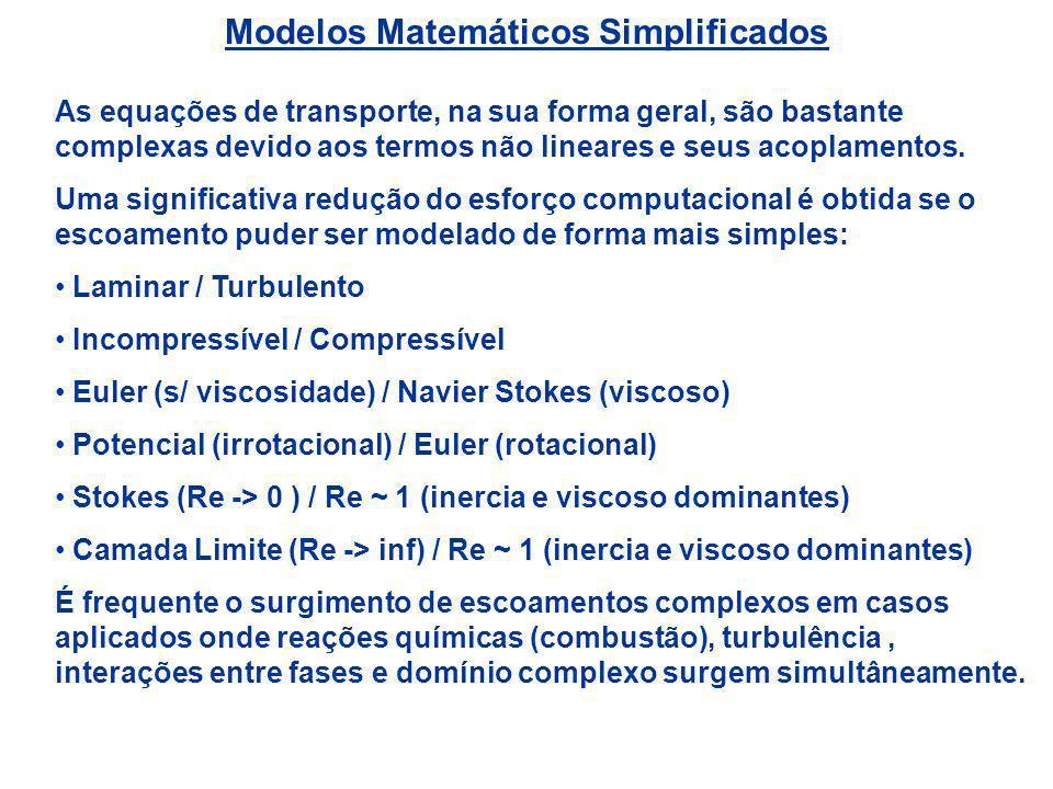 Modelos Matemáticos Simplificados As equações de transporte, na sua forma geral, são bastante complexas devido aos termos não lineares e seus acoplame