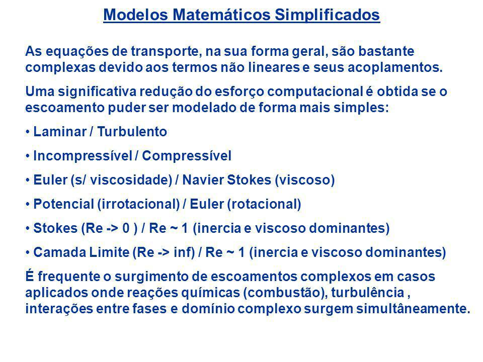 MODELOS IMPLEMENTADOS NO VR 17 modelos