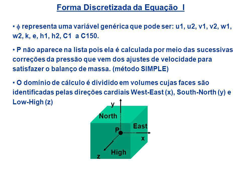 Forma Discretizada da Equação I representa uma variável genérica que pode ser: u1, u2, v1, v2, w1, w2, k, e, h1, h2, C1 a C150. P não aparece na lista