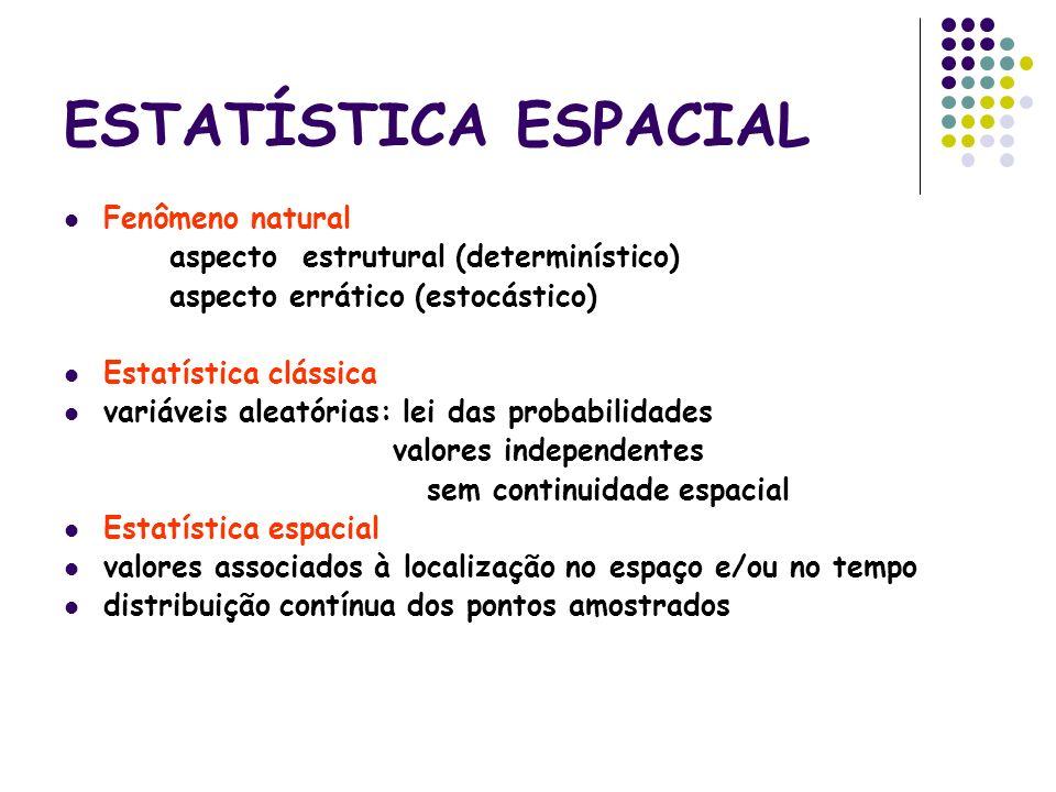 ESTATÍSTICA ESPACIAL Fenômeno natural aspecto estrutural (determinístico) aspecto errático (estocástico) Estatística clássica variáveis aleatórias: le