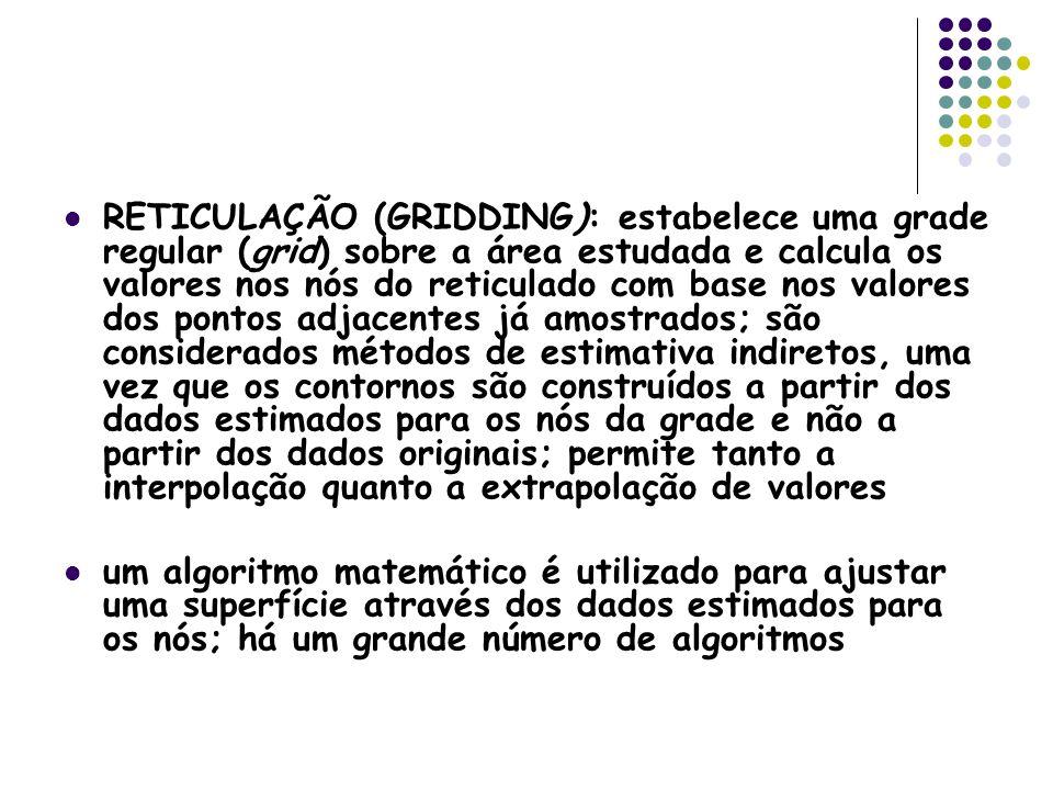 RETICULAÇÃO (GRIDDING): estabelece uma grade regular (grid) sobre a área estudada e calcula os valores nos nós do reticulado com base nos valores dos