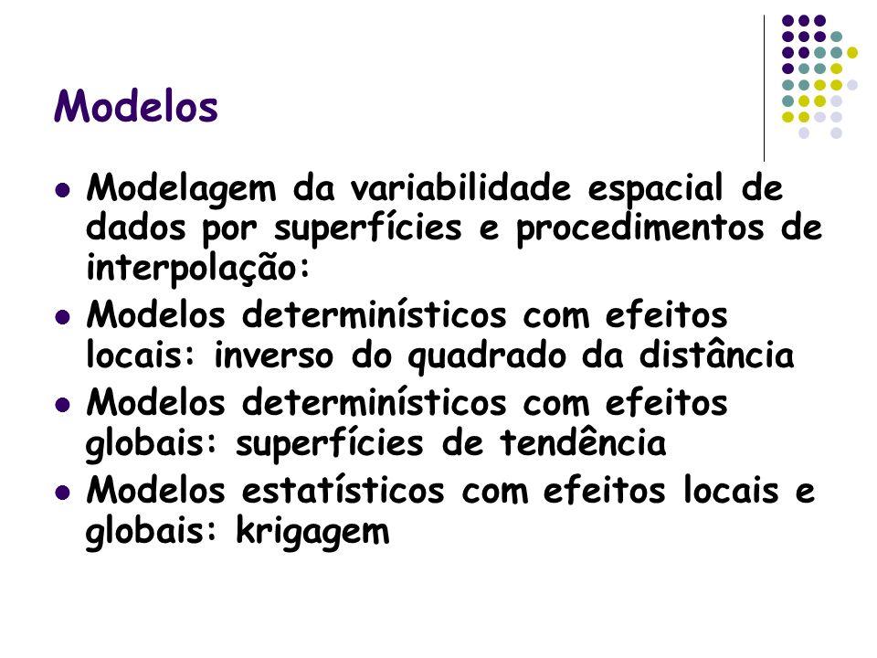 Modelos Modelagem da variabilidade espacial de dados por superfícies e procedimentos de interpolação: Modelos determinísticos com efeitos locais: inve