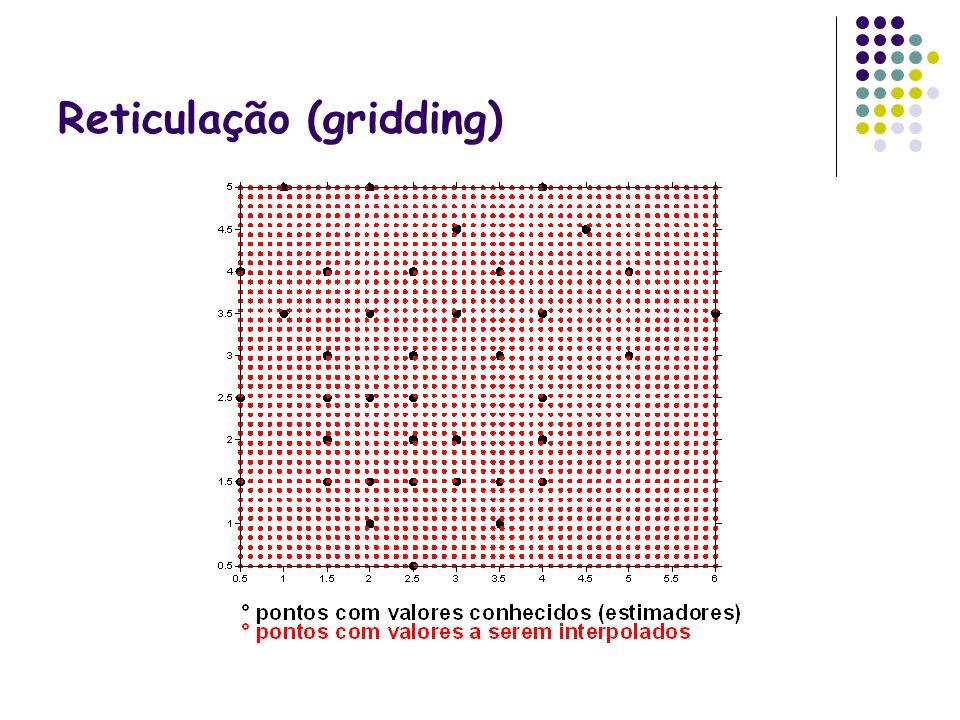 Reticulação (gridding)