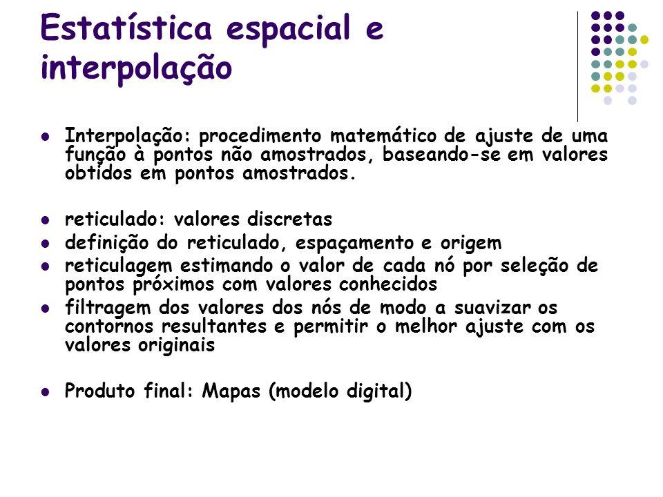 Estatística espacial e interpolação Interpolação: procedimento matemático de ajuste de uma função à pontos não amostrados, baseando-se em valores obti