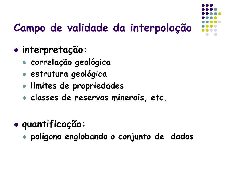 Campo de validade da interpolação interpretação: correlação geológica estrutura geológica limites de propriedades classes de reservas minerais, etc. q